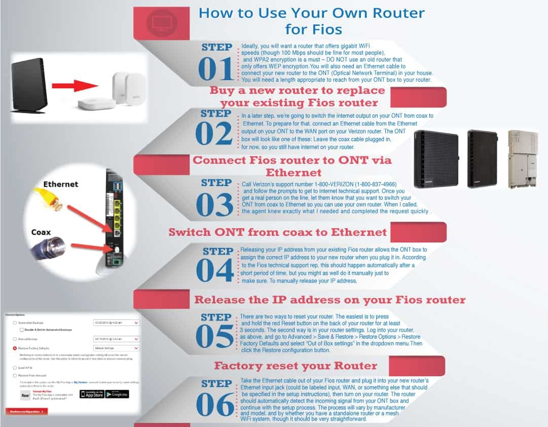How to use your own router on Verizon FiOS