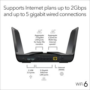 Netgear Nighthawk AX6000 (RAX80): One of the best wired routers for gigabit internet